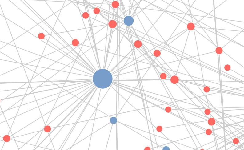 example visualisation